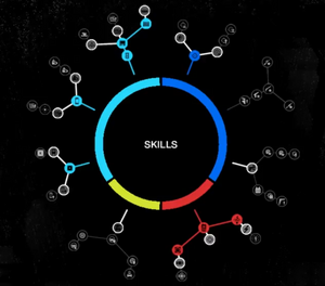 Skills Tree-WatchDogs