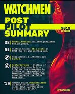 WatchmenPilotSummaryfromFandom01