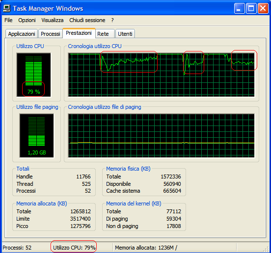 Taskmanager performance view