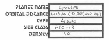 Cy basicdata