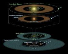 System Epsilon Eridani