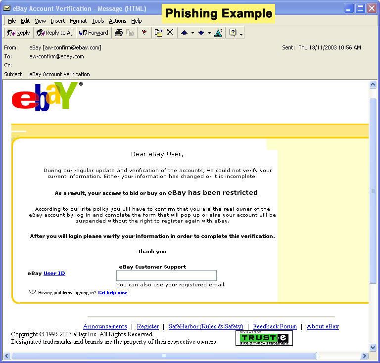 Phishing Web Privacy Wiki Fandom Powered By Wikia