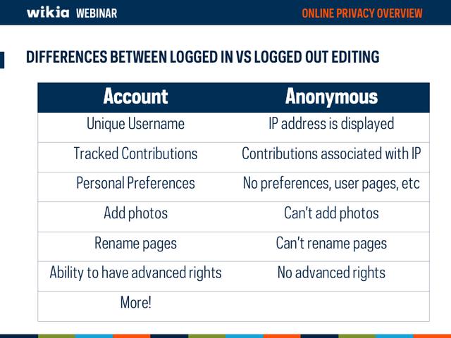 File:Online Privacy Webinar Slide17.png
