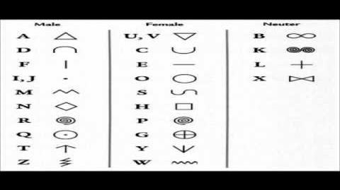 How to Create a Power Glyph Familiar Spirit