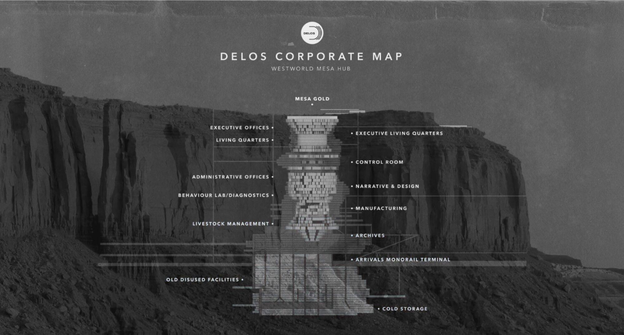 Risultati immagini per westworld park map