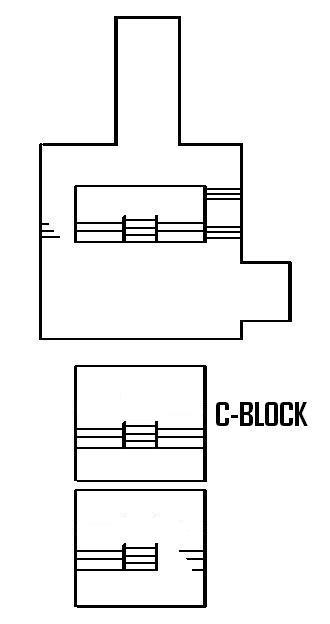 Configurationcblock