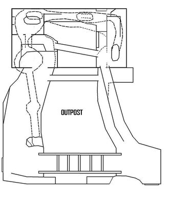 Configurationoutpost