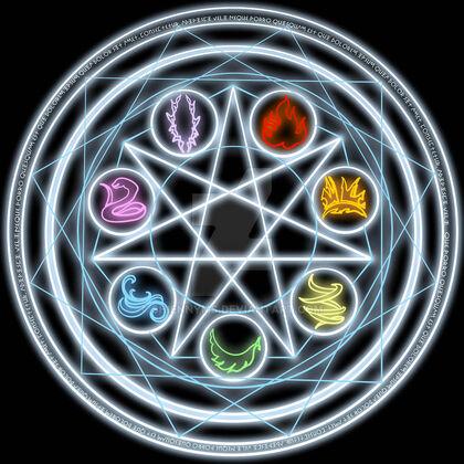 Symbol siedmiu ścieżek
