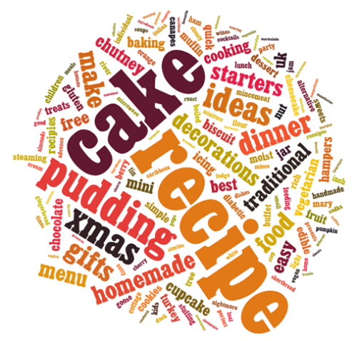 File:Christmas recipes word cloud.png