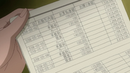 Rena's Father's Other Passbook