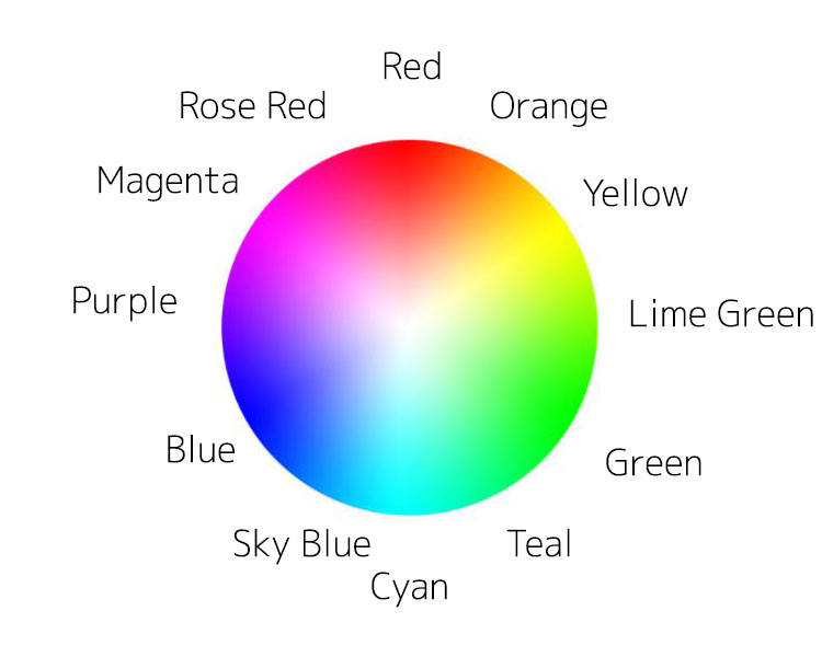 Color Theory In Experimental Art W Ic I The Complete Guide To