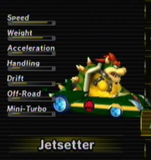 Jetsetter wii wiki fandom powered by wikia - Mario kart wii voiture ...