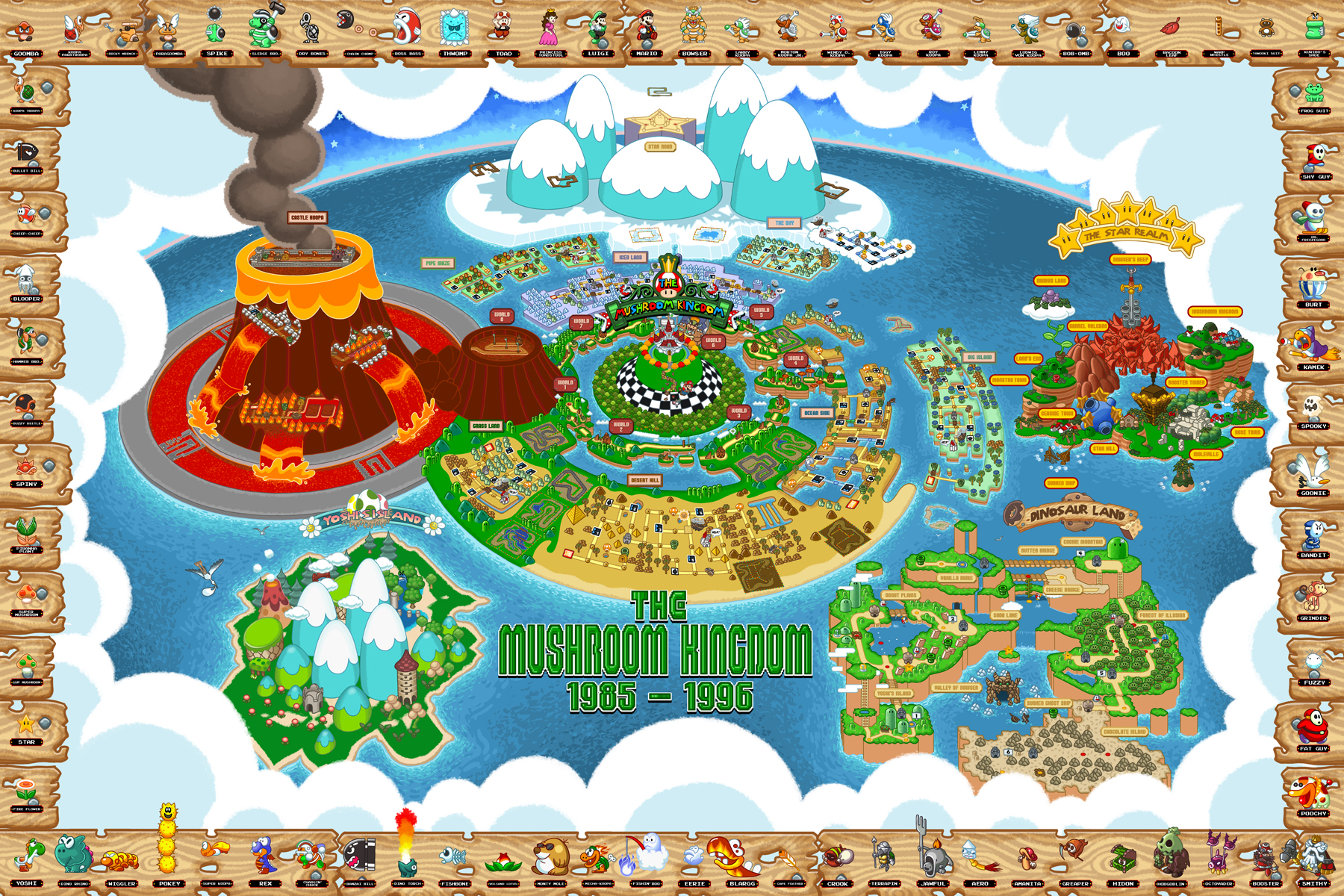 Mushroom kingdom wii wiki fandom powered by wikia caption a fan made map of the mushroom kingdom by bill murdon greater location mushroom world gumiabroncs Image collections