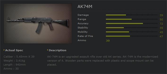 Ava ak47m