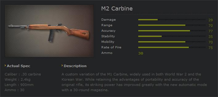 Ava m2carbine