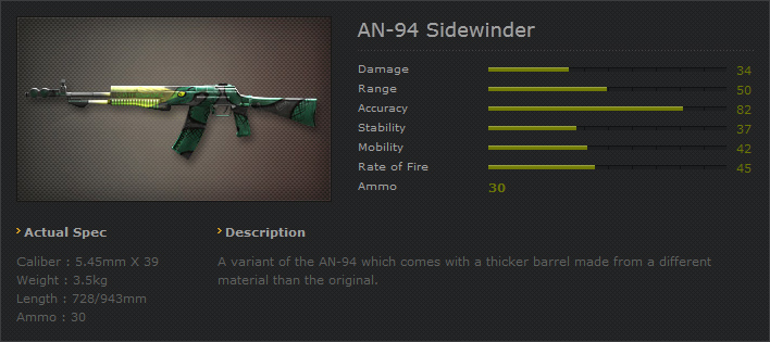 Ava an94sidewinder