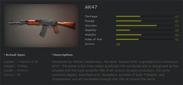 Ava ak47