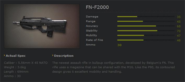 Ava fnf2000