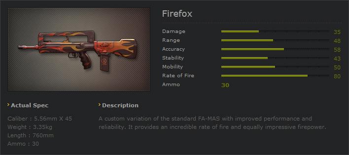 Ava firefox