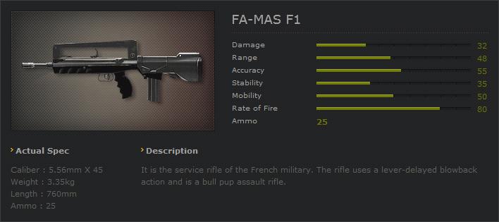 Ava famasf1