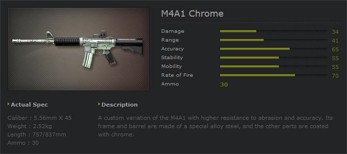 Ava m4a1chrome