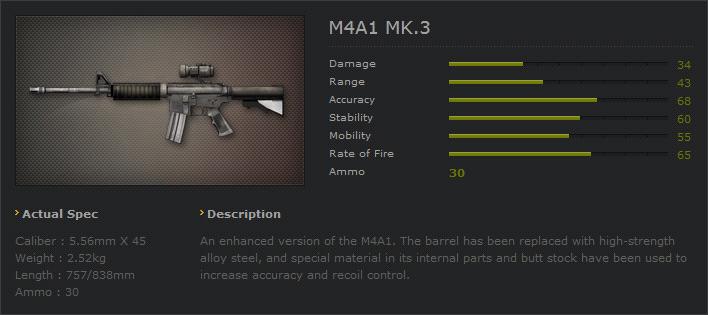 Ava m4a1mk3