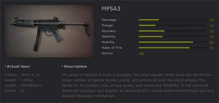 Ava mp5a3