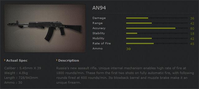File:Ava an94.jpg