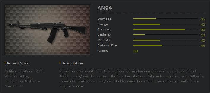 Ava an94