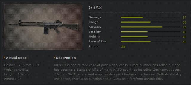 File:Ava g3a3.jpg