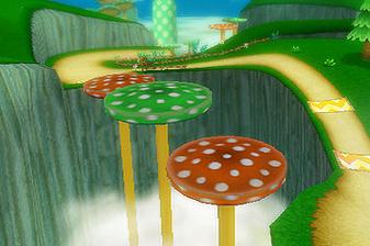 Gorge champignon