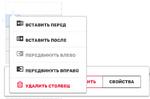 Таблица Визуальный редактор