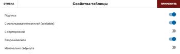 Свойства таблицы Виз.ред