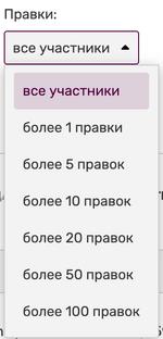 Список участников - сортировка по правкам