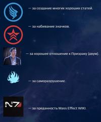 Достижения из профайла Новака