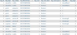 MediaWiki logging table
