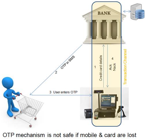 File:OTP.png