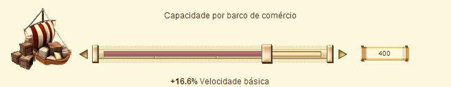 Projeto-400