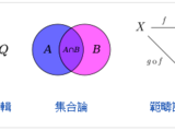 Mathematics數學math and logic邏輯學/理則學