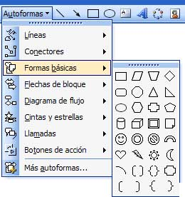 Autoformas wiki wikipidurris fandom powered by wikia autoformas ccuart Images