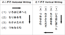 Horizontal-and-vertical-writing