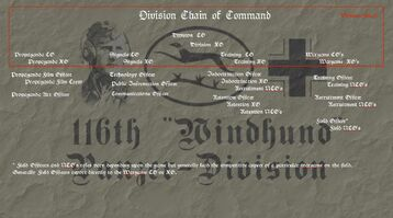 116th-Panzer-Division-Chain-of-Command