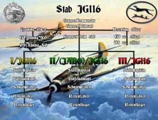 Il2 command stracture12-1