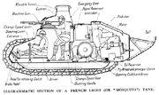 RenaultFT-17TankInternalLayoutDiagram