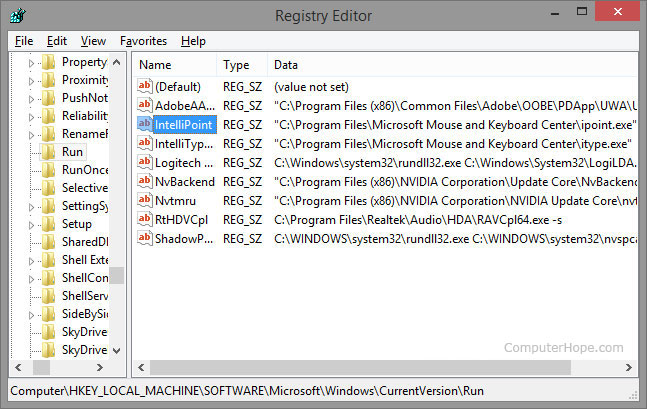 Windows Registry | Microsoft Wiki | FANDOM powered by Wikia