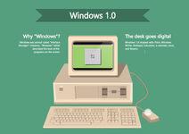 Intro-evolusi-windows1-windows10