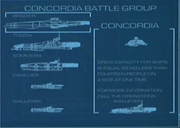 Concordia battle group