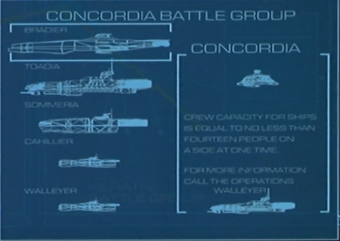 Concordia Battle Group Wing Commander Information Center Fandom