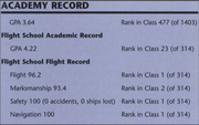 Blair record