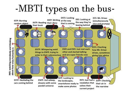 MBTI bus personality types